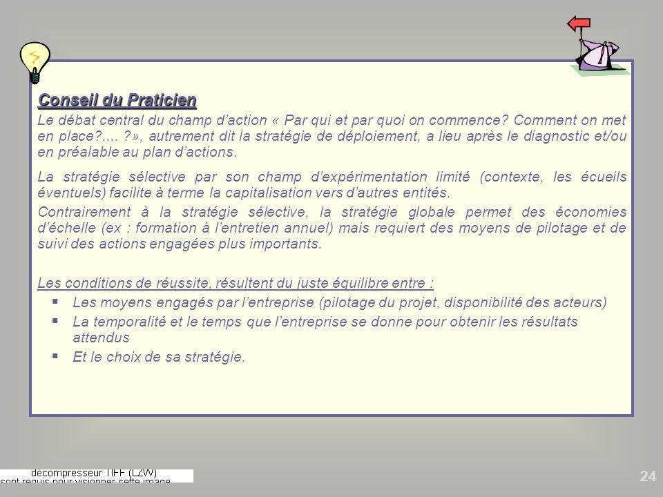 24 Conseil du Praticien Le débat central du champ daction « Par qui et par quoi on commence? Comment on met en place?.... ?», autrement dit la stratég