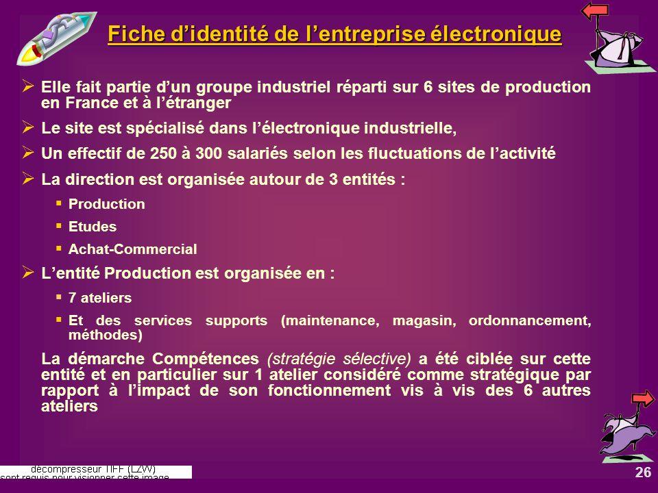 26 Elle fait partie dun groupe industriel réparti sur 6 sites de production en France et à létranger Le site est spécialisé dans lélectronique industr