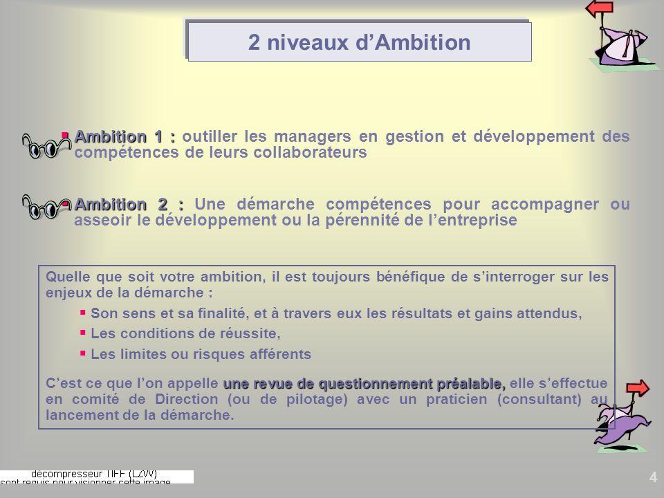 4 2 niveaux dAmbition Ambition 1 : Ambition 1 : outiller les managers en gestion et développement des compétences de leurs collaborateurs Ambition 2 :