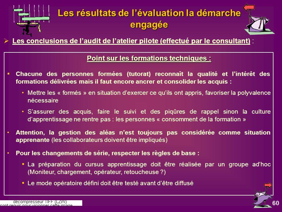 60 Les résultats de lévaluation la démarche engagée Les conclusions de laudit de latelier pilote (effectué par le consultant) : Point sur les formatio