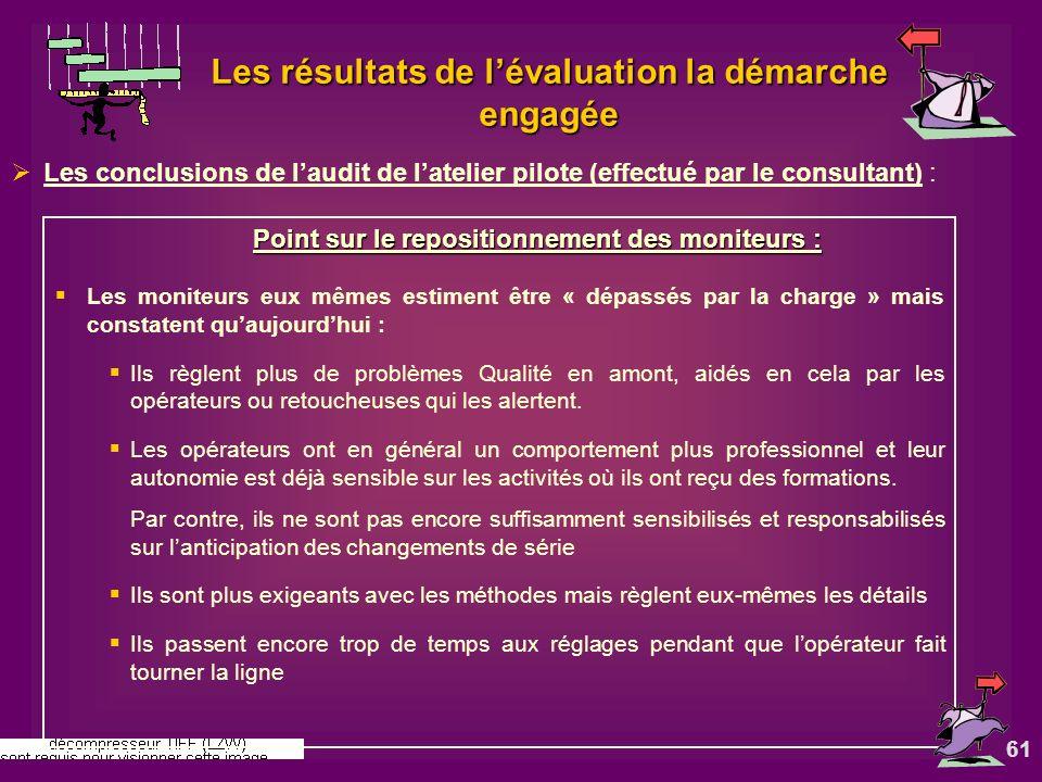 61 Les résultats de lévaluation la démarche engagée Les conclusions de laudit de latelier pilote (effectué par le consultant) : Point sur le repositio