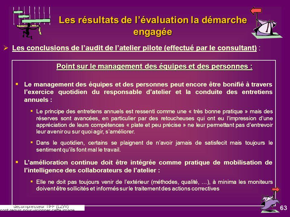 63 Les résultats de lévaluation la démarche engagée Les conclusions de laudit de latelier pilote (effectué par le consultant) : Point sur le managemen