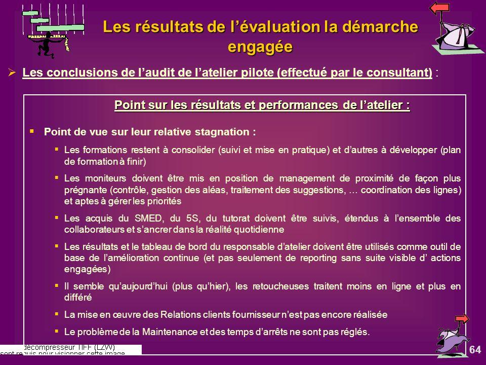 64 Les résultats de lévaluation la démarche engagée Les conclusions de laudit de latelier pilote (effectué par le consultant) : Point sur les résultat