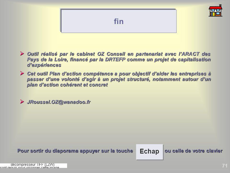 71 fin Outil réalisé par le cabinet OZ Conseil en partenariat avec lARACT des Pays de la Loire, financé par la DRTEFP comme un projet de capitalisatio