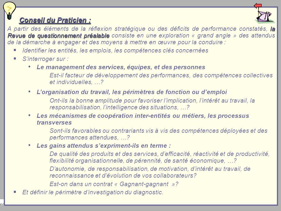 8 Conseil du Praticien : Conseil du Praticien : la Revue de questionnement préalable A partir des éléments de la réflexion stratégique ou des déficits