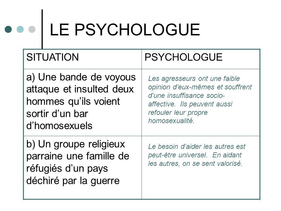 LE PSYCHOLOGUE SITUATIONPSYCHOLOGUE a) Une bande de voyous attaque et insulted deux hommes quils voient sortir dun bar dhomosexuels b) Un groupe relig