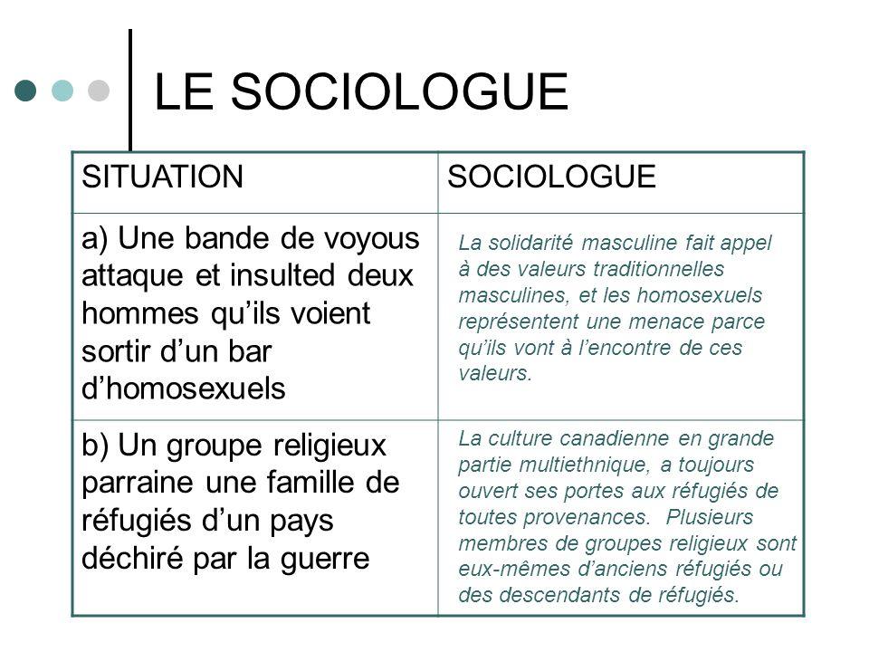 LE SOCIOLOGUE SITUATIONSOCIOLOGUE a) Une bande de voyous attaque et insulted deux hommes quils voient sortir dun bar dhomosexuels b) Un groupe religie