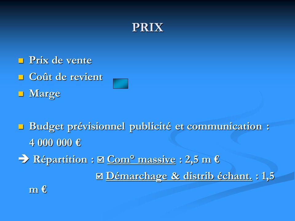 PRIX Prix de vente Prix de vente Coût de revient Coût de revient Marge Marge Budget prévisionnel publicité et communication : Budget prévisionnel publ