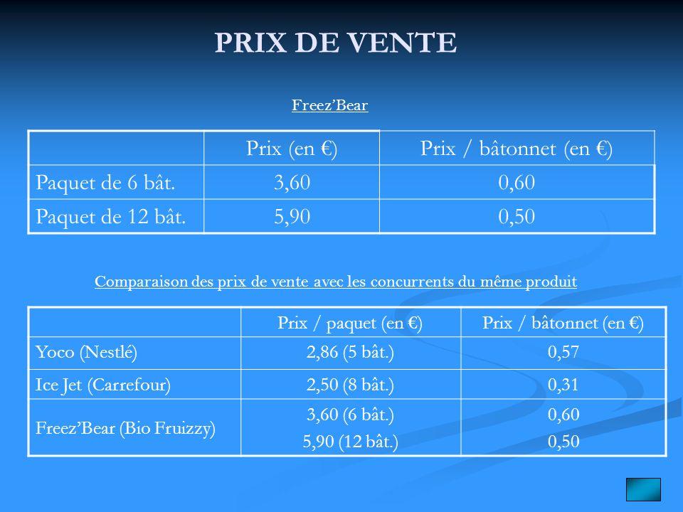 PRIX DE VENTE Prix (en )Prix / bâtonnet (en ) Paquet de 6 bât.3,600,60 Paquet de 12 bât.5,900,50 Prix / paquet (en )Prix / bâtonnet (en ) Yoco (Nestlé