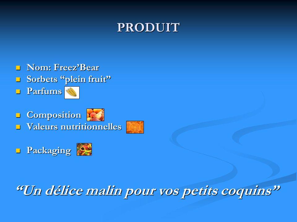 PRODUIT Nom: FreezBear Nom: FreezBear Sorbets plein fruit Sorbets plein fruit Parfums Parfums Composition Composition Valeurs nutritionnelles Valeurs