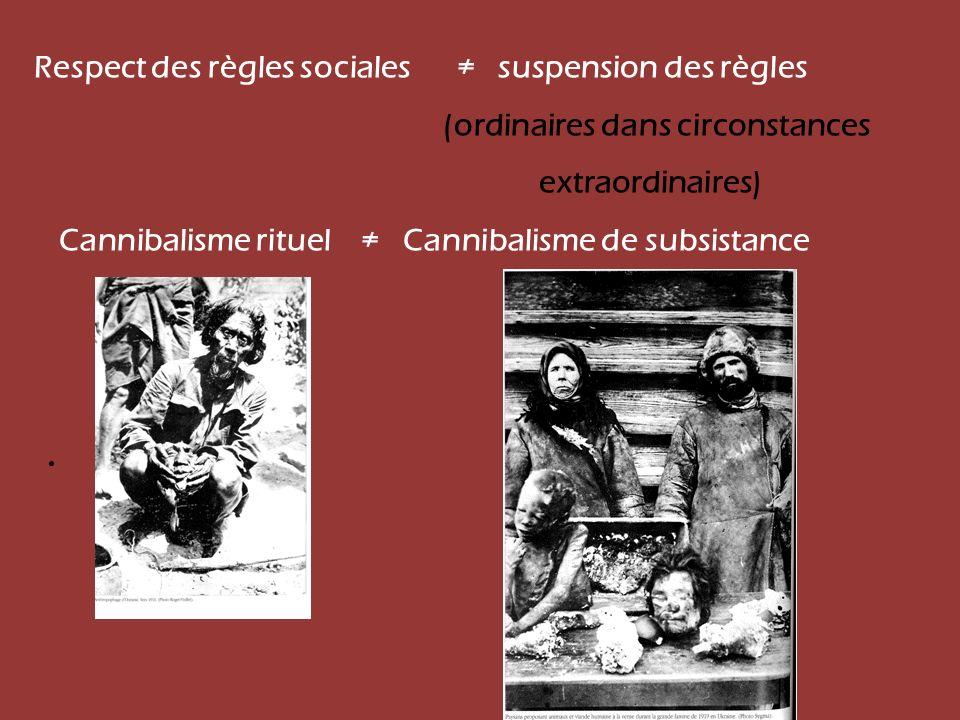 Respect des règles sociales suspension des règles (ordinaires dans circonstances extraordinaires) Cannibalisme rituel Cannibalisme de subsistance