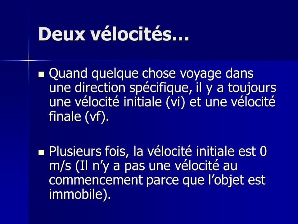 Deux vélocités… Quand quelque chose voyage dans une direction spécifique, il y a toujours une vélocité initiale (vi) et une vélocité finale (vf).