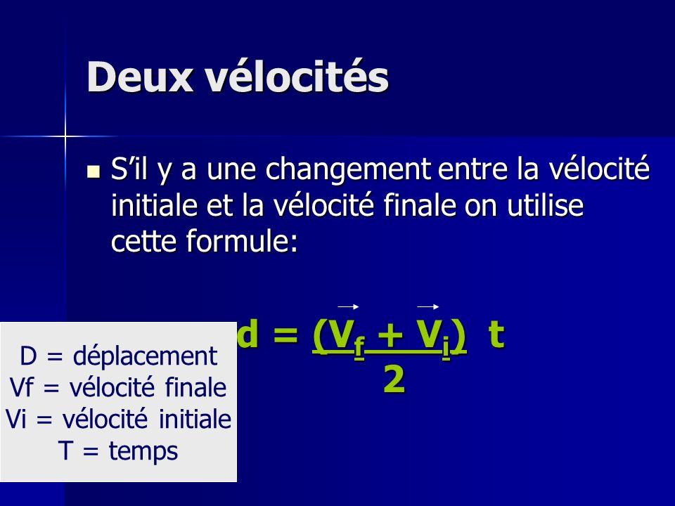 Deux vélocités Sil y a une changement entre la vélocité initiale et la vélocité finale on utilise cette formule: Sil y a une changement entre la vélocité initiale et la vélocité finale on utilise cette formule: d = (V f + V i ) t 2 D = déplacement Vf = vélocité finale Vi = vélocité initiale T = temps