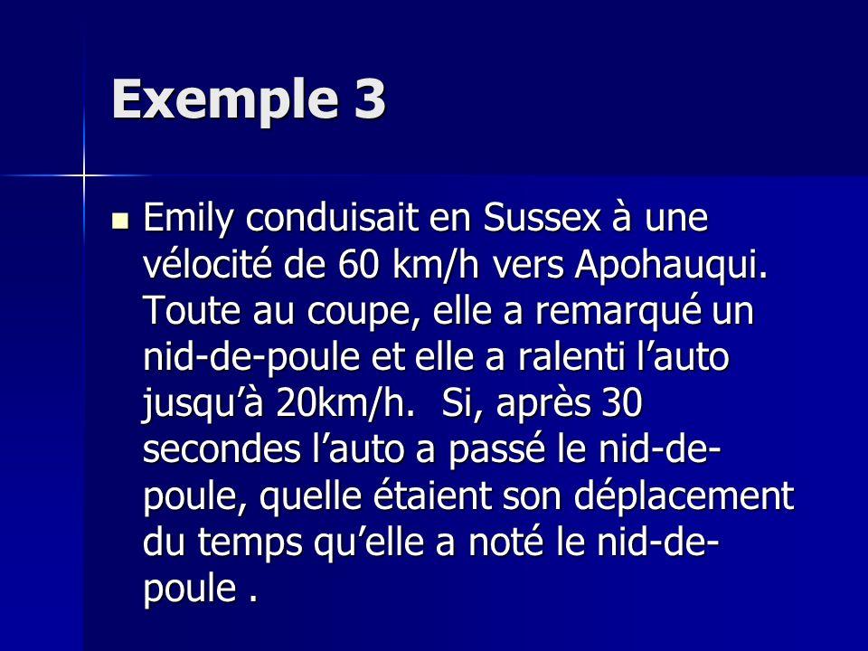 Exemple 3 Emily conduisait en Sussex à une vélocité de 60 km/h vers Apohauqui.