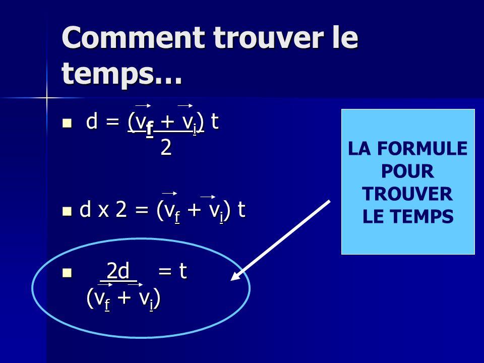 Comment trouver le temps… d = (v f + v i ) t 2 d = (v f + v i ) t 2 d x 2 = (v f + v i ) t d x 2 = (v f + v i ) t 2d = t (v f + v i ) 2d = t (v f + v i ) LA FORMULE POUR TROUVER LE TEMPS