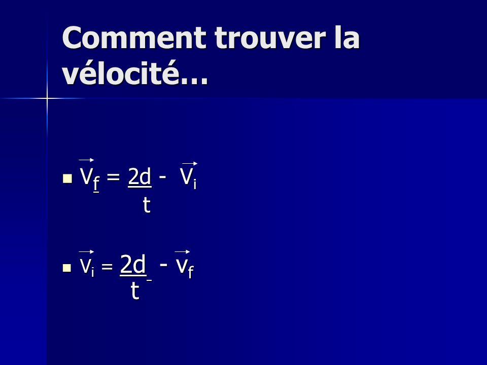 Comment trouver la vélocité… V f = 2d - V i V f = 2d - V i t V i = 2d - v f t V i = 2d - v f t