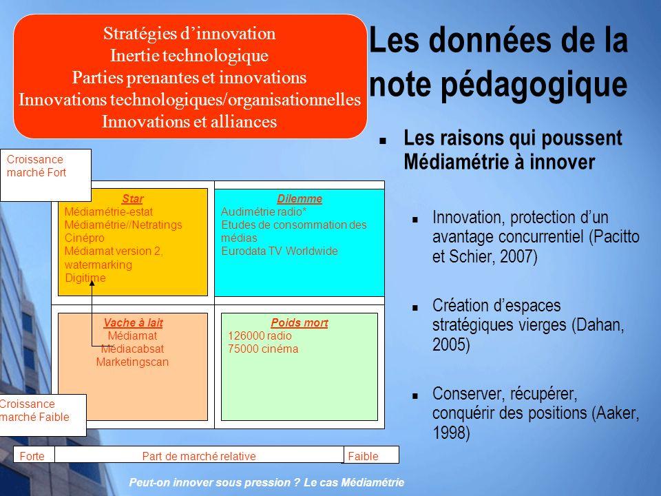 Peut-on innover sous pression ? Le cas Médiamétrie Les données de la note pédagogique Les raisons qui poussent Médiamétrie à innover Innovation, prote