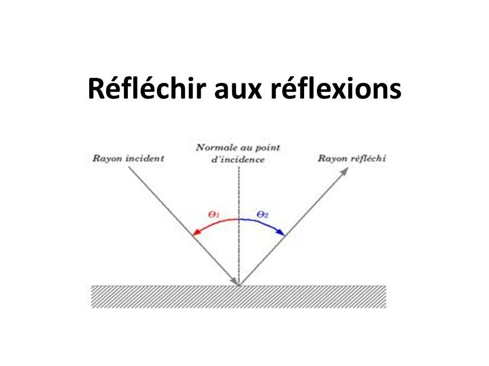 La lentille convexe Lentille convexe : plus épaisse au centre quau bord.