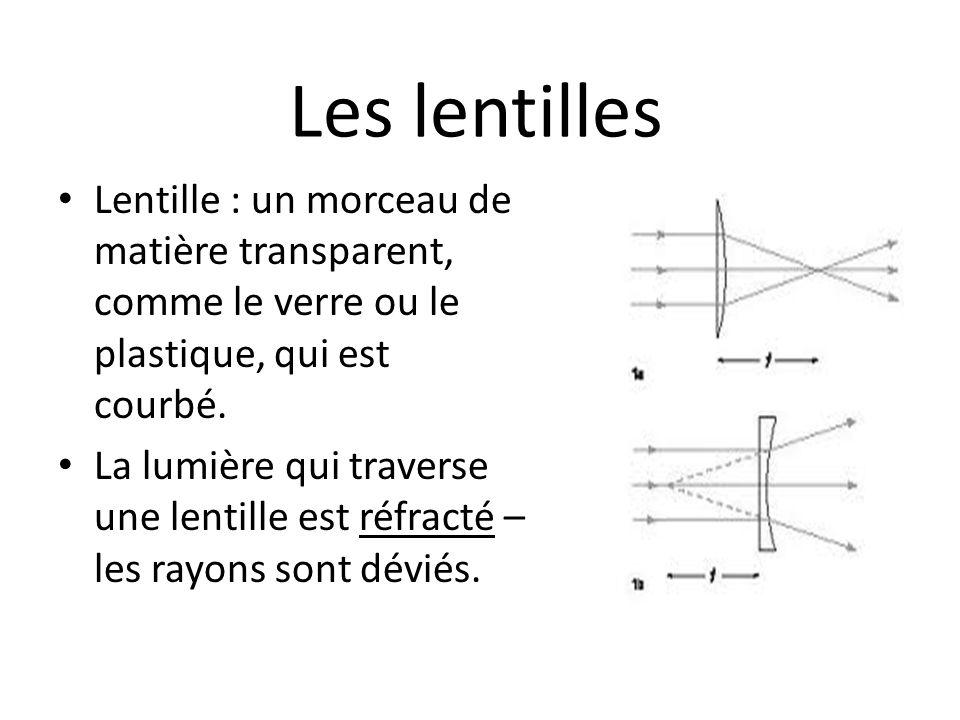 Les lentilles Lentille : un morceau de matière transparent, comme le verre ou le plastique, qui est courbé. La lumière qui traverse une lentille est r