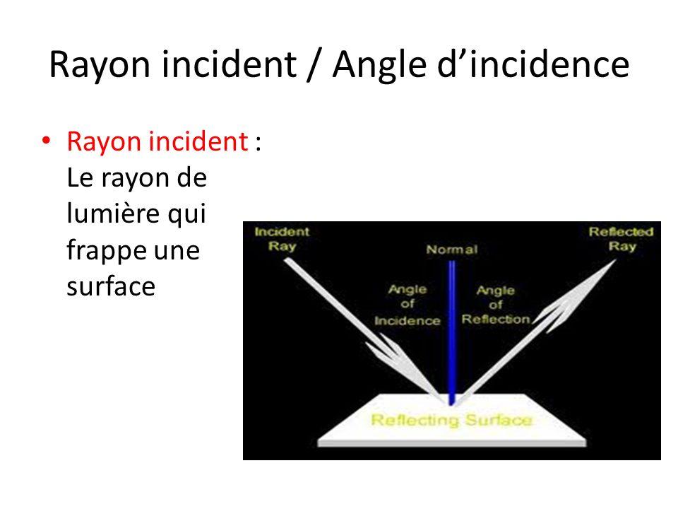 Rayon incident / Angle dincidence Rayon incident : Le rayon de lumière qui frappe une surface