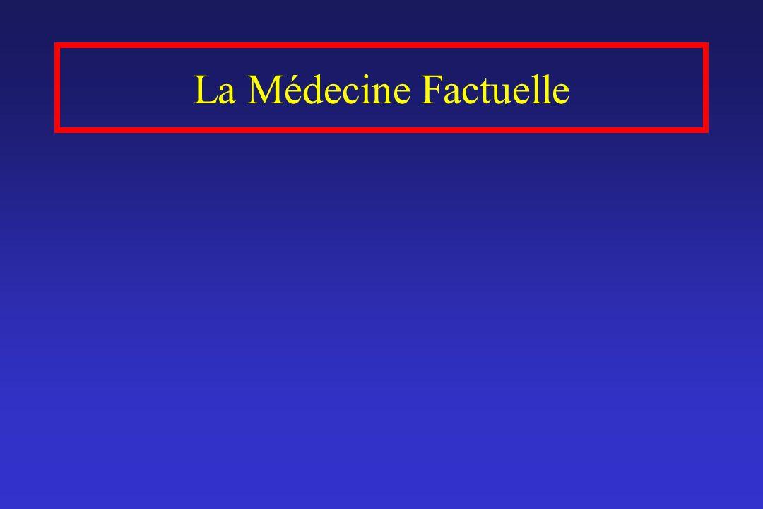 Les principales sources de documentation secondaire En recherche manuelle: - Index Medicus: 3500 périodiques - Current contents En recherche informatisée: Medline-