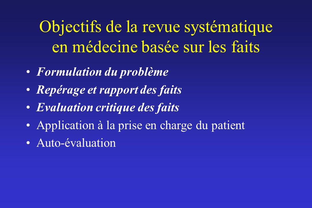 Objectifs de la revue systématique en médecine basée sur les faits Formulation du problème Repérage et rapport des faits Evaluation critique des faits