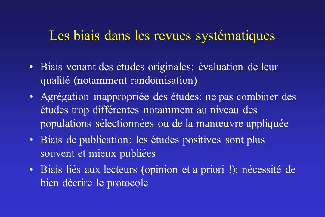 Les biais dans les revues systématiques Biais venant des études originales: évaluation de leur qualité (notamment randomisation) Agrégation inappropri