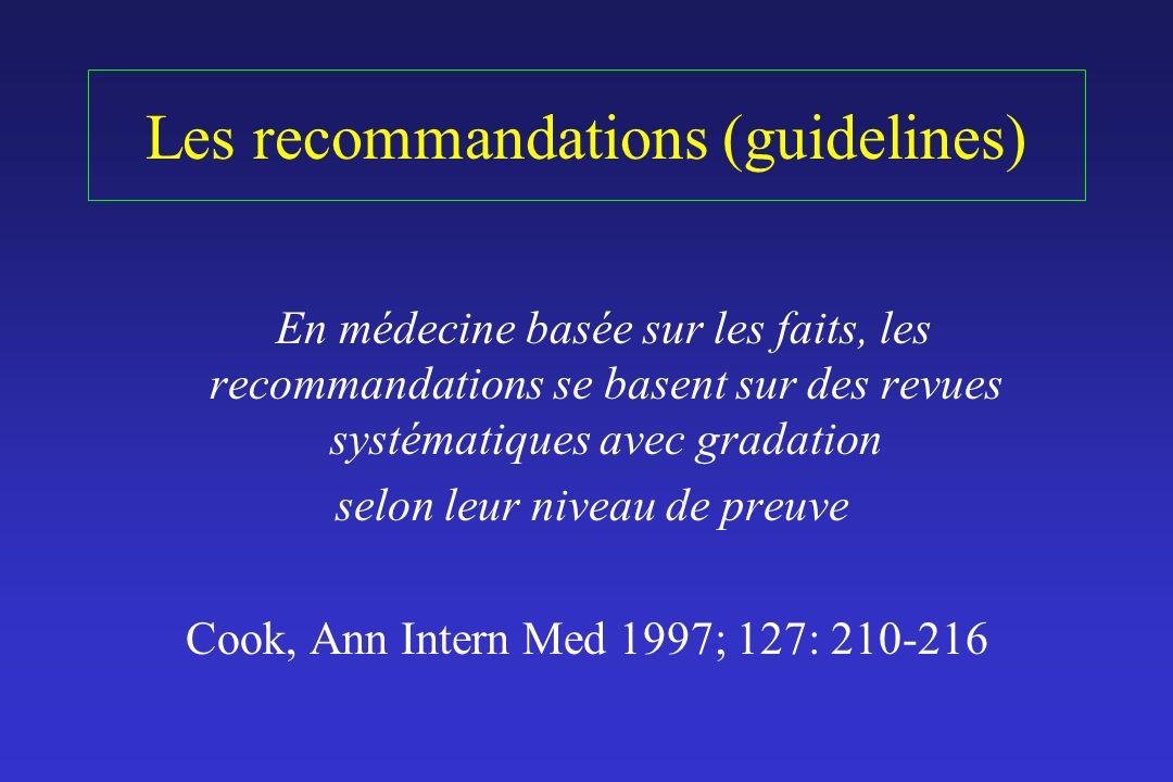 Les recommandations (guidelines) En médecine basée sur les faits, les recommandations se basent sur des revues systématiques avec gradation selon leur