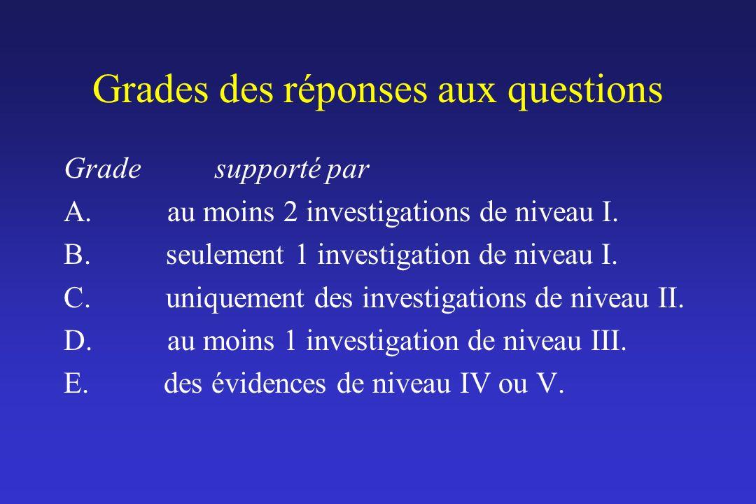 Grades des réponses aux questions Grade supporté par A. au moins 2 investigations de niveau I. B. seulement 1 investigation de niveau I. C. uniquement