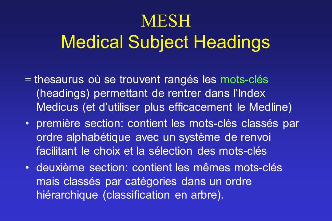 MESH Medical Subject Headings = thesaurus où se trouvent rangés les mots-clés (headings) permettant de rentrer dans lIndex Medicus (et dutiliser plus