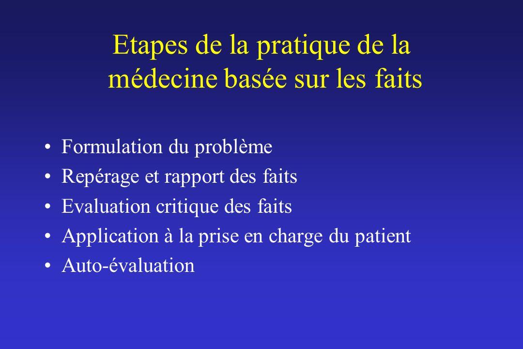 Etapes de la pratique de la médecine basée sur les faits Formulation du problème Repérage et rapport des faits Evaluation critique des faits Applicati