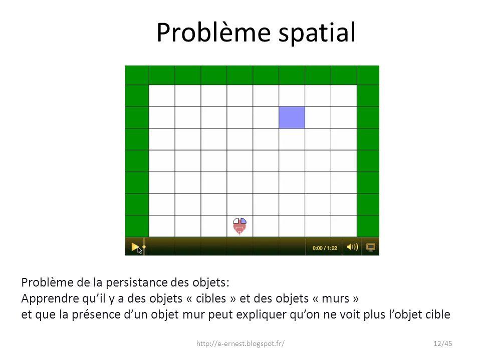 Problème spatial http://e-ernest.blogspot.fr/12/45 Problème de la persistance des objets: Apprendre quil y a des objets « cibles » et des objets « mur