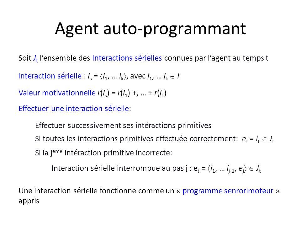 Agent auto-programmant Interaction sérielle : i s = i 1, … i k, avec i 1, … i k I Effectuer successivement ses intéractions primitives Si la j eme int