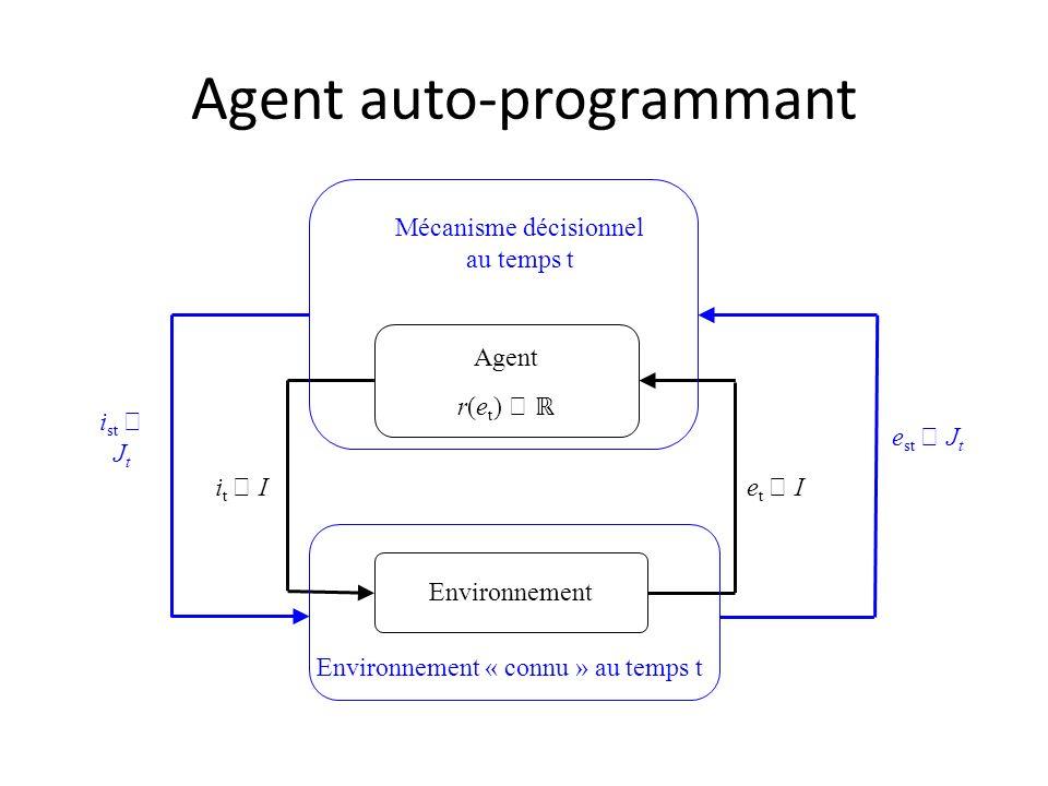 Agent auto-programmant http://e-ernest.blogspot.fr/ Agent r(e t ) e t I Environnement i t I Environnement « connu » au temps t Mécanisme décisionnel a