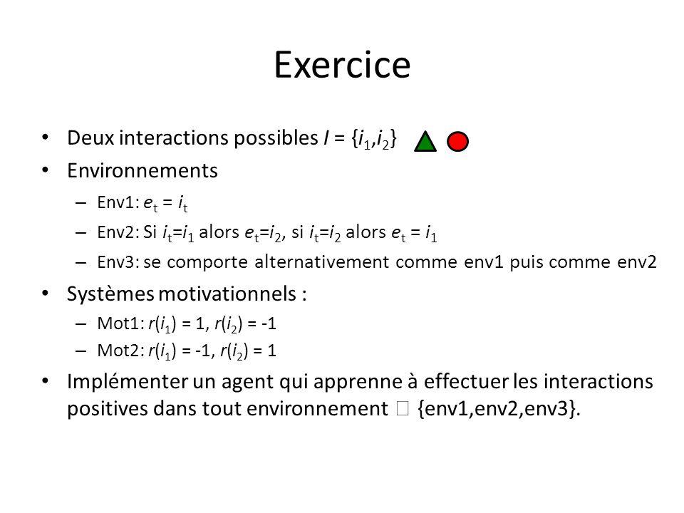 Exercice Deux interactions possibles I = {i 1,i 2 } Environnements – Env1: e t = i t – Env2: Si i t =i 1 alors e t =i 2, si i t =i 2 alors e t = i 1 –