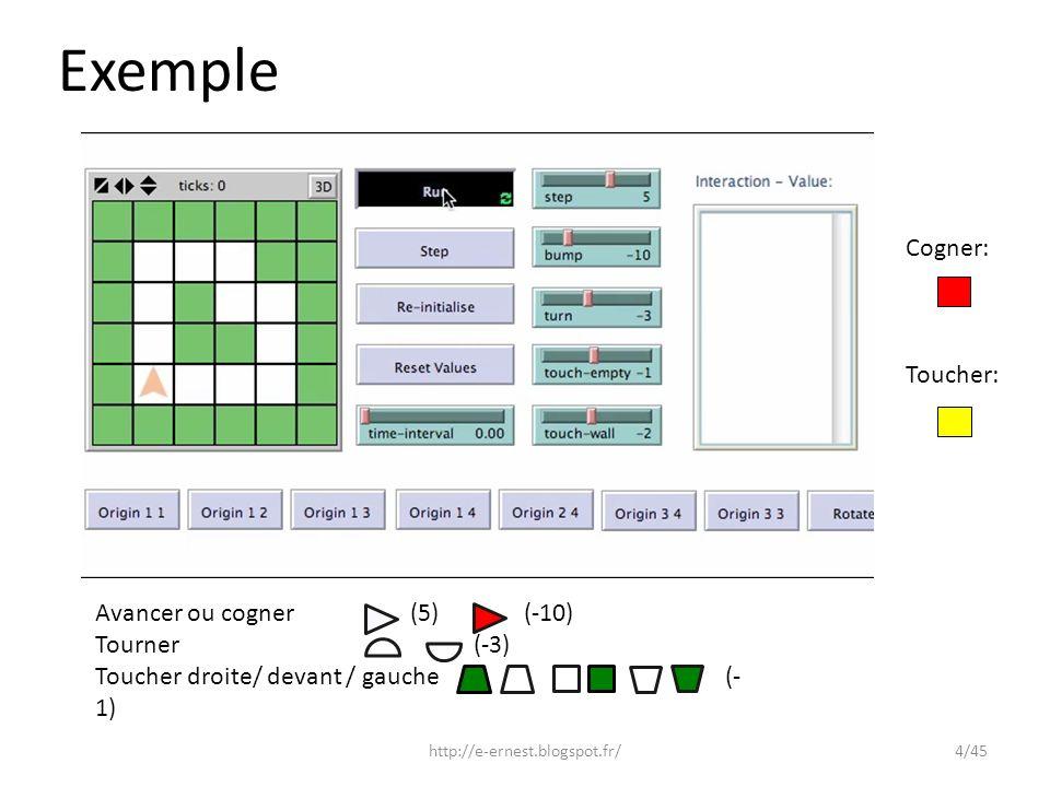 Exemple Avancer ou cogner (5) (-10) Tourner (-3) Toucher droite/ devant / gauche (- 1) Cogner: Toucher: http://e-ernest.blogspot.fr/4/45