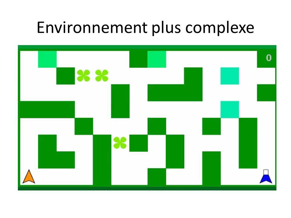 Environnement plus complexe