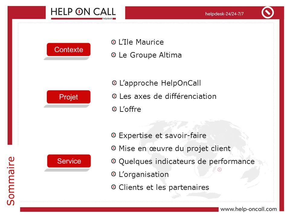 Expertise et savoir-faire Mise en œuvre du projet client Quelques indicateurs de performance Lorganisation Clients et les partenaires LIle Maurice Le