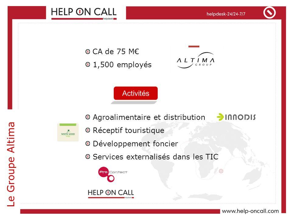 CA de 75 M 1,500 employés Agroalimentaire et distribution Réceptif touristique Développement foncier Services externalisés dans les TIC