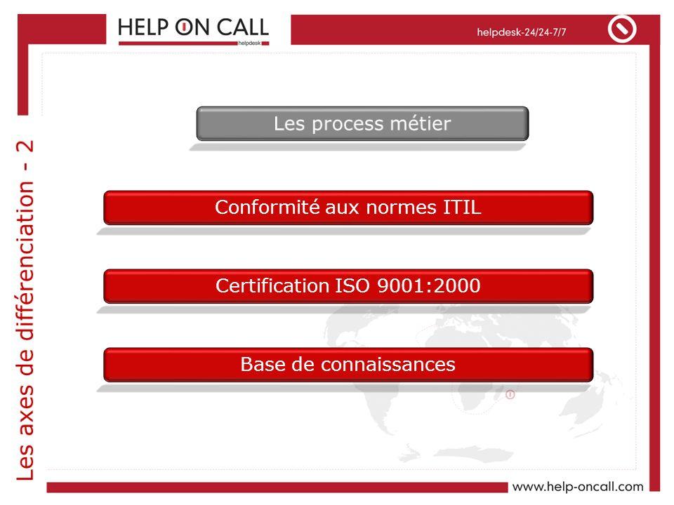 Conformité aux normes ITIL Certification ISO 9001:2000 Base de connaissances