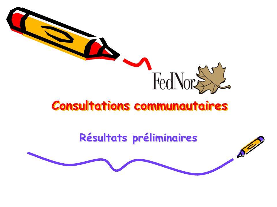 Consultations communautaires Résultats préliminaires