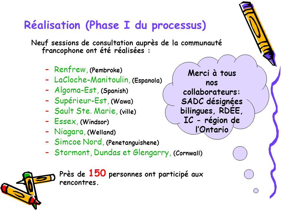 Réalisation (Phase I du processus) Neuf sessions de consultation auprès de la communauté francophone ont été réalisées : –Renfrew, (Pembroke) –LaCloche-Manitoulin, (Espanola) –Algoma-Est, (Spanish) –Supérieur-Est, (Wawa) –Sault Ste.