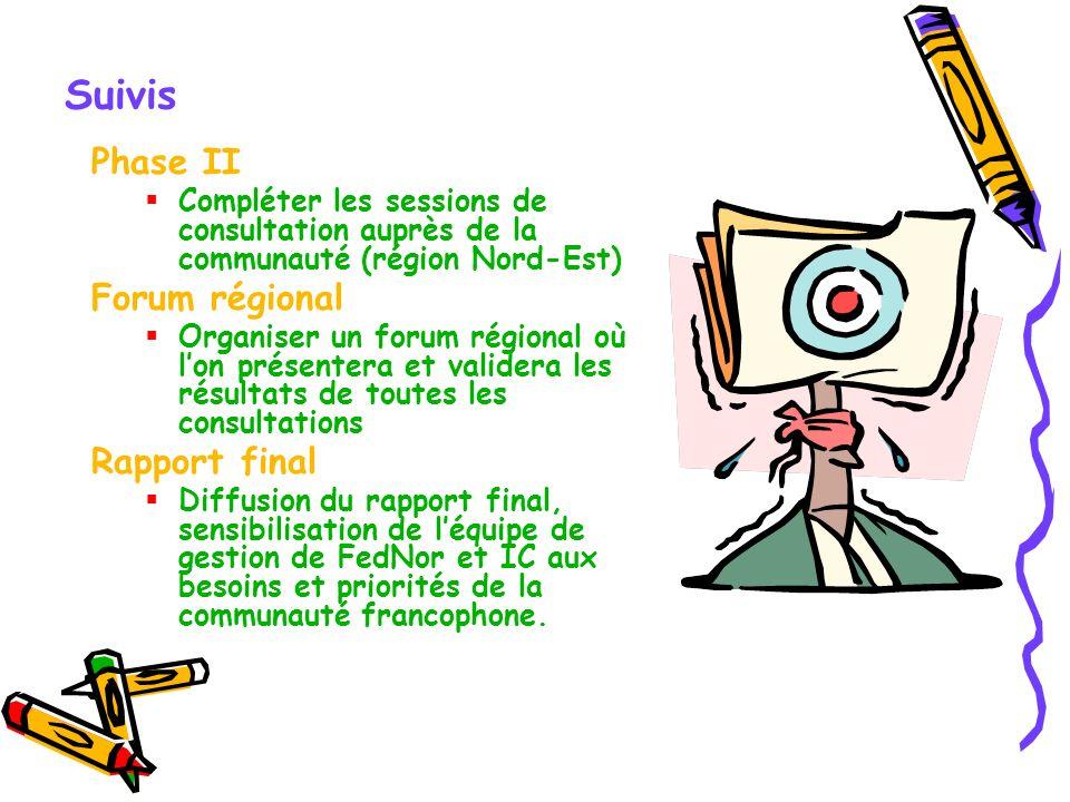 Suivis Phase II Compléter les sessions de consultation auprès de la communauté (région Nord-Est) Forum régional Organiser un forum régional où lon présentera et validera les résultats de toutes les consultations Rapport final Diffusion du rapport final, sensibilisation de léquipe de gestion de FedNor et IC aux besoins et priorités de la communauté francophone.
