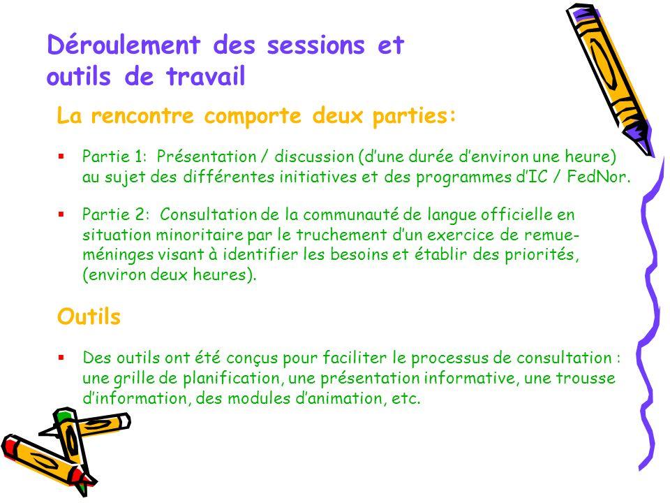 Déroulement des sessions et outils de travail La rencontre comporte deux parties: Partie 1: Présentation / discussion (dune durée denviron une heure) au sujet des différentes initiatives et des programmes dIC / FedNor.