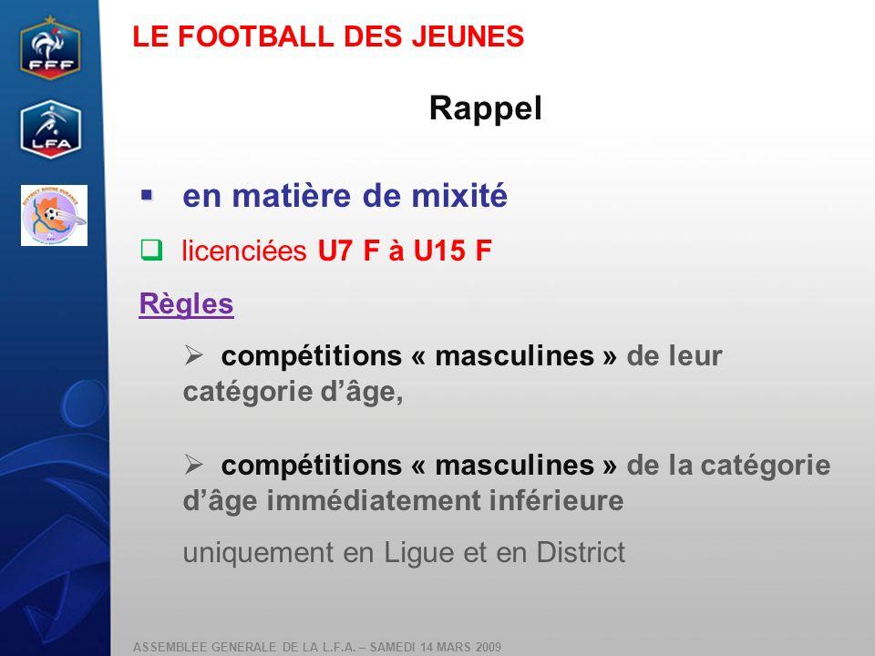 ASSEMBLEE GENERALE DE LA L.F.A. – SAMEDI 14 MARS 2009 Rappel en matière de mixité licenciées U7 F à U15 F Règles compétitions « masculines » de leur c