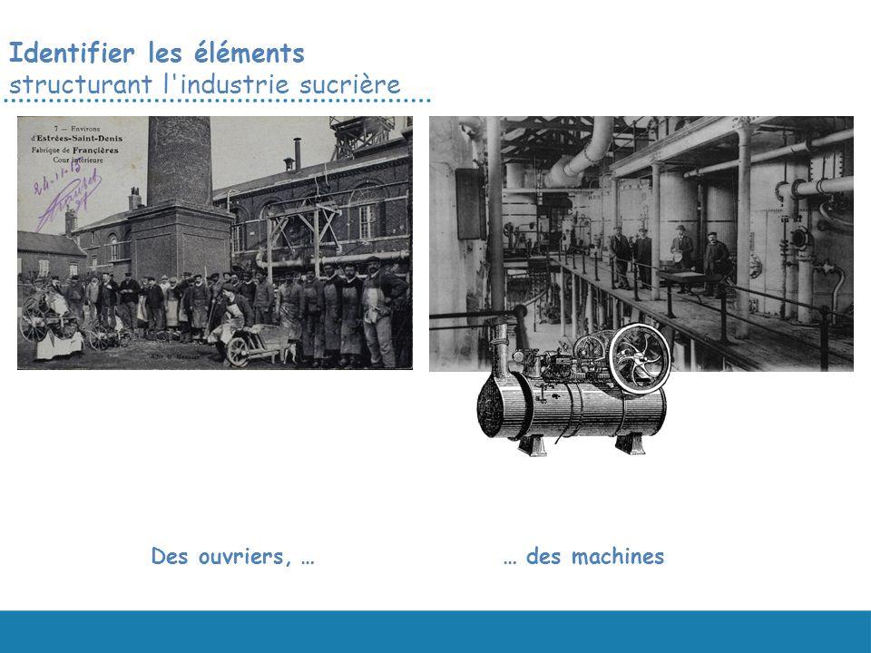 Des ouvriers, … Identifier les éléments structurant l'industrie sucrière … des machines
