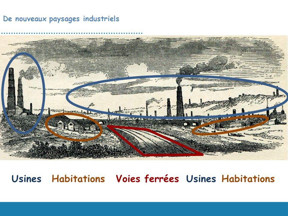 De nouveaux paysages industriels UsinesHabitationsUsinesHabitationsVoies ferrées