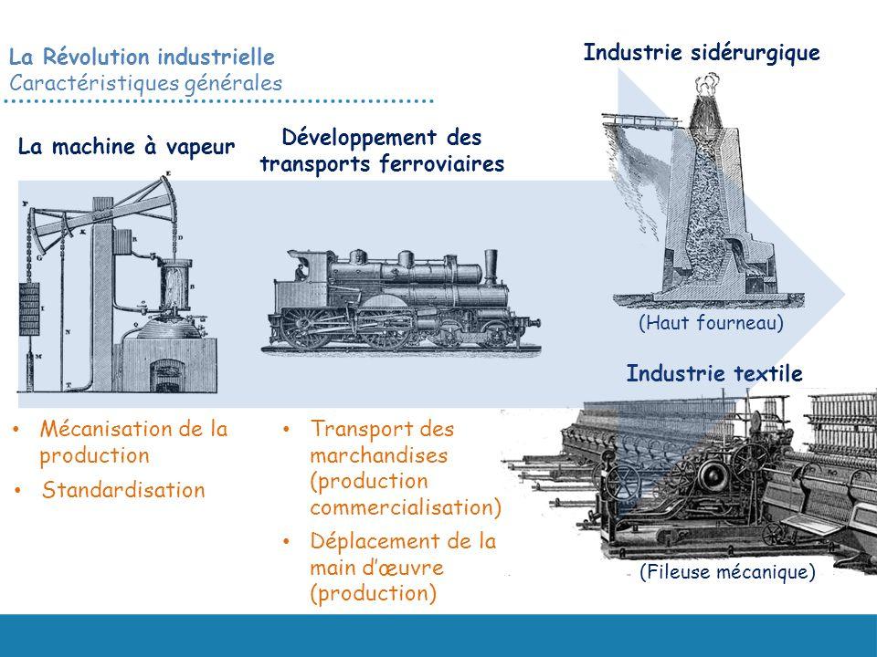 La Révolution industrielle Caractéristiques générales La machine à vapeur Développement des transports ferroviaires (Haut fourneau) (Fileuse mécanique