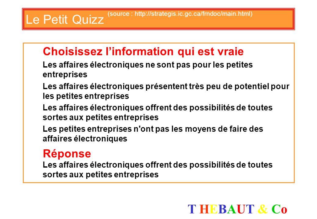 T HEBAUT & CoT HEBAUT & Co Le Petit Quizz (source : http://strategis.ic.gc.ca/frndoc/main.html) Le plus important dans le E-business cest de… Réfléchi