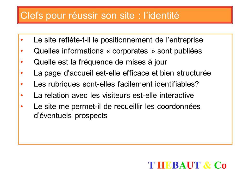 T HEBAUT & CoT HEBAUT & Co Laffiliation : un exemple concret